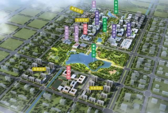 新城核心区规划示意图
