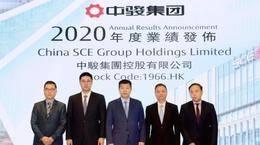 """""""三道红线""""均为绿档 中骏集团2020年净负债率持续走低"""