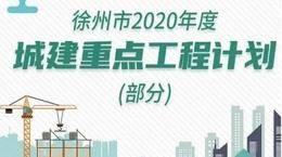 2条地铁、园博会场馆…徐州2020城建重点工程计划出炉