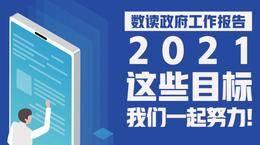 数读2021年全国两会政府工作报告!这些目标,我们一起努力!